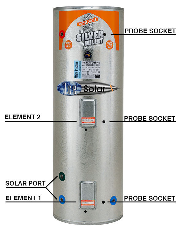 250l solar hot water cylinder with info